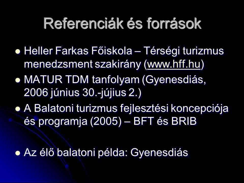Referenciák és források Heller Farkas Főiskola – Térségi turizmus menedzsment szakirány (www.hff.hu) Heller Farkas Főiskola – Térségi turizmus menedzs