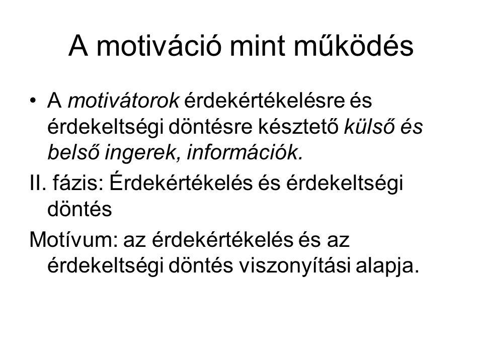 A motiváció mint működés A motivátorok érdekértékelésre és érdekeltségi döntésre késztető külső és belső ingerek, információk. II. fázis: Érdekértékel