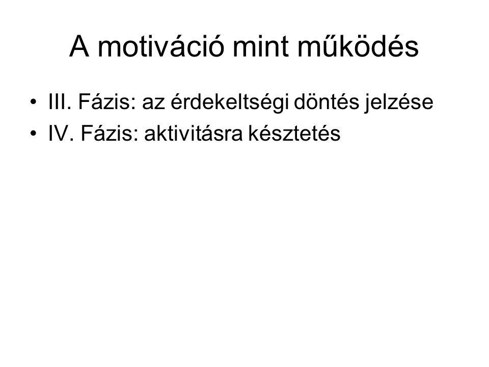 A motiváció mint működés III. Fázis: az érdekeltségi döntés jelzése IV. Fázis: aktivitásra késztetés