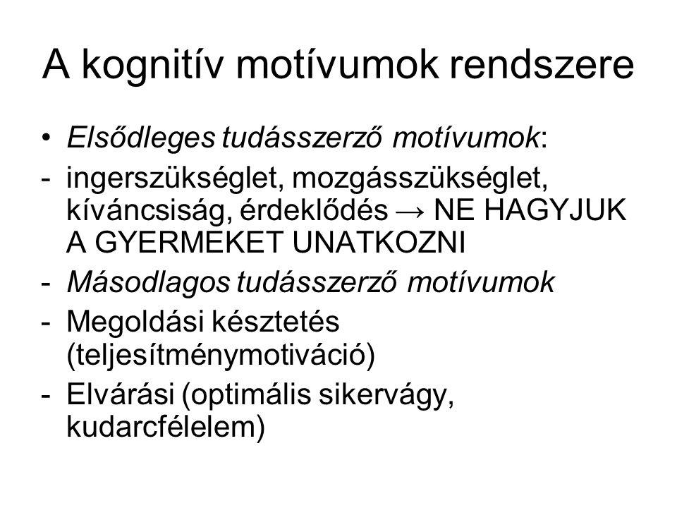 A kognitív motívumok rendszere Elsődleges tudásszerző motívumok: -ingerszükséglet, mozgásszükséglet, kíváncsiság, érdeklődés → NE HAGYJUK A GYERMEKET