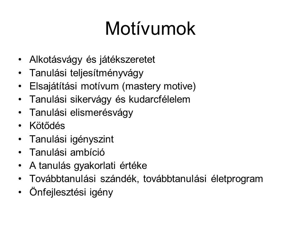 Motívumok Alkotásvágy és játékszeretet Tanulási teljesítményvágy Elsajátítási motívum (mastery motive) Tanulási sikervágy és kudarcfélelem Tanulási el
