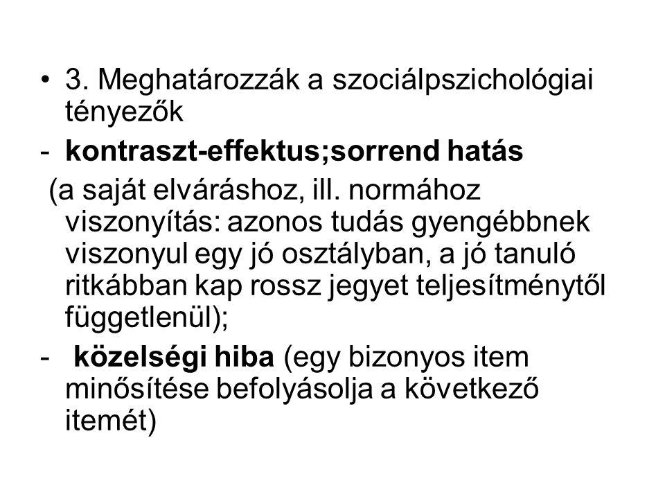 3. Meghatározzák a szociálpszichológiai tényezők -kontraszt-effektus;sorrend hatás (a saját elváráshoz, ill. normához viszonyítás: azonos tudás gyengé