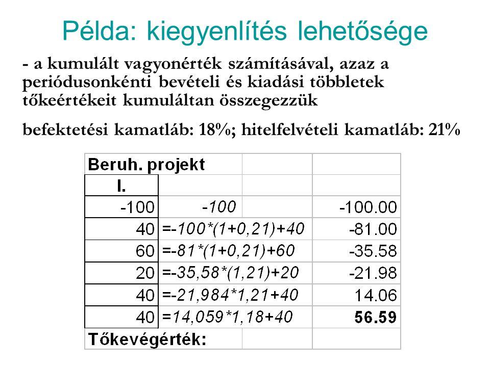 Példa: kiegyenlítés lehetősége - a kumulált vagyonérték számításával, azaz a periódusonkénti bevételi és kiadási többletek tőkeértékeit kumuláltan összegezzük befektetési kamatláb: 18%; hitelfelvételi kamatláb: 21%