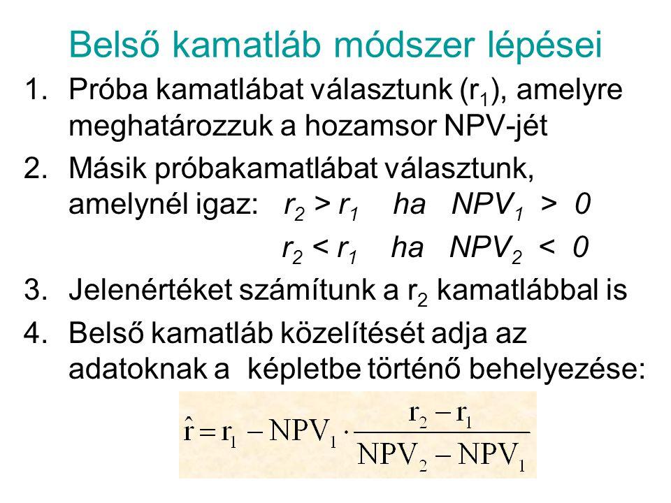 Belső kamatláb módszer lépései 1.Próba kamatlábat választunk (r 1 ), amelyre meghatározzuk a hozamsor NPV-jét 2.Másik próbakamatlábat választunk, amelynél igaz: r 2 > r 1 ha NPV 1 > 0 r 2 < r 1 ha NPV 2 < 0 3.Jelenértéket számítunk a r 2 kamatlábbal is 4.Belső kamatláb közelítését adja az adatoknak a képletbe történő behelyezése: