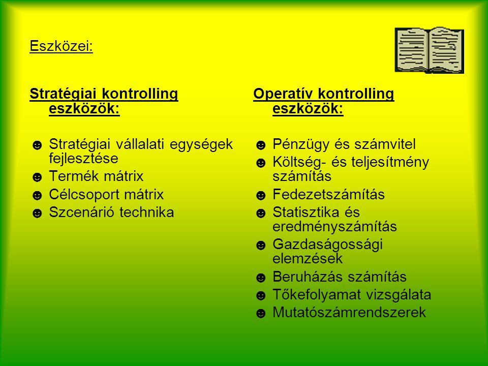 I.5. A KONTOLLING IDŐHORIZONTJA Stratégiai kontrolling Operatív kontrolling Orientációkörnyezet és vállalat: adaptáció a vállalati folyamatok gazdaság