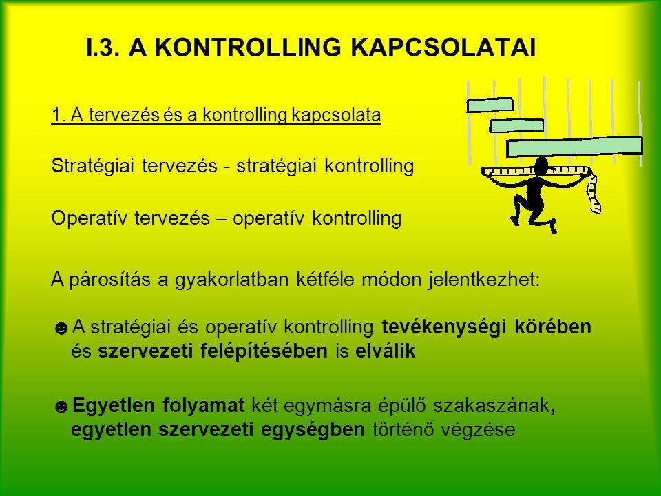 I.3.A KONTROLLING KAPCSOLATAI 1.