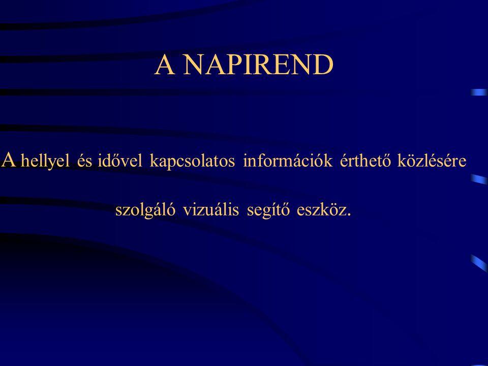 A NAPIREND A hellyel és idővel kapcsolatos információk érthető közlésére szolgáló vizuális segítő eszköz.