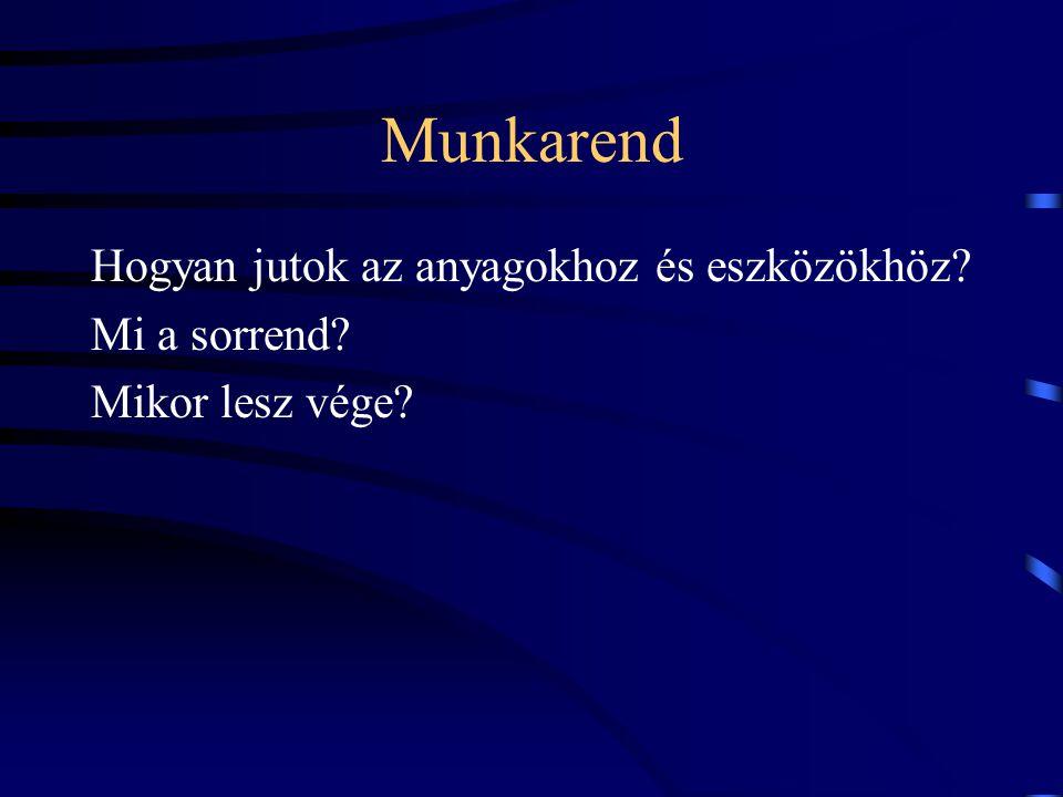 Munkarend Hogyan jutok az anyagokhoz és eszközökhöz? Mi a sorrend? Mikor lesz vége?