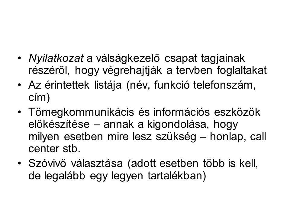 Nyilatkozat a válságkezelő csapat tagjainak részéről, hogy végrehajtják a tervben foglaltakat Az érintettek listája (név, funkció telefonszám, cím) Tö