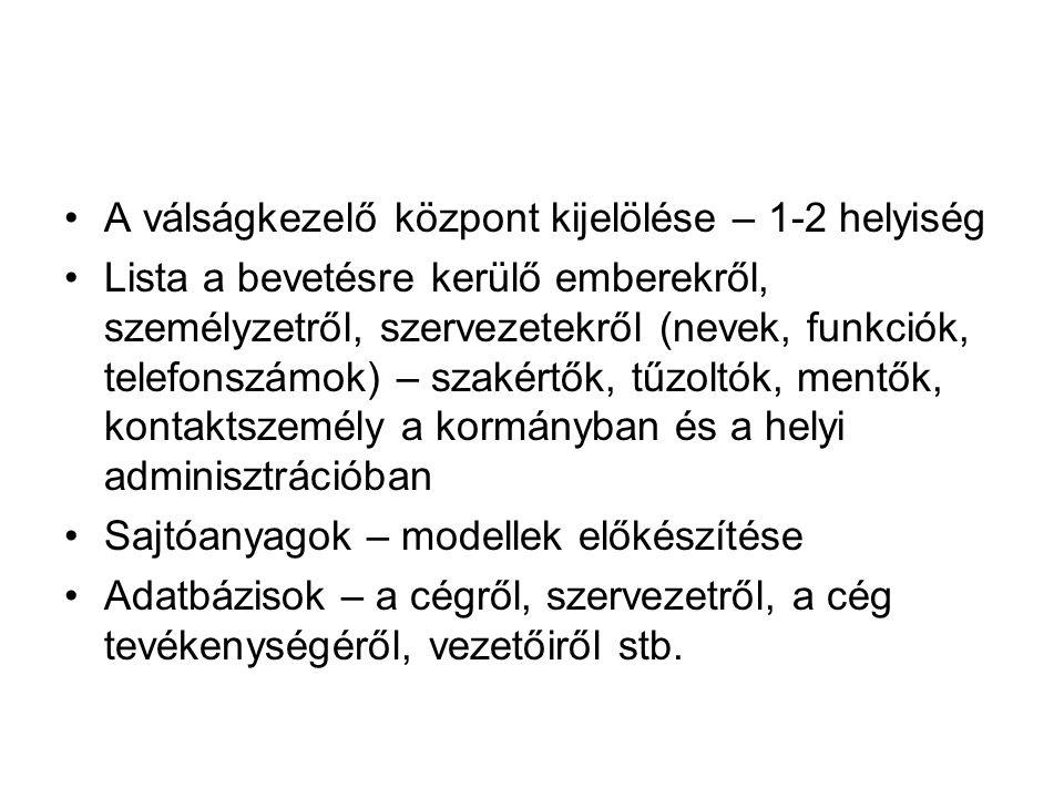 A válságkezelő központ kijelölése – 1-2 helyiség Lista a bevetésre kerülő emberekről, személyzetről, szervezetekről (nevek, funkciók, telefonszámok) –