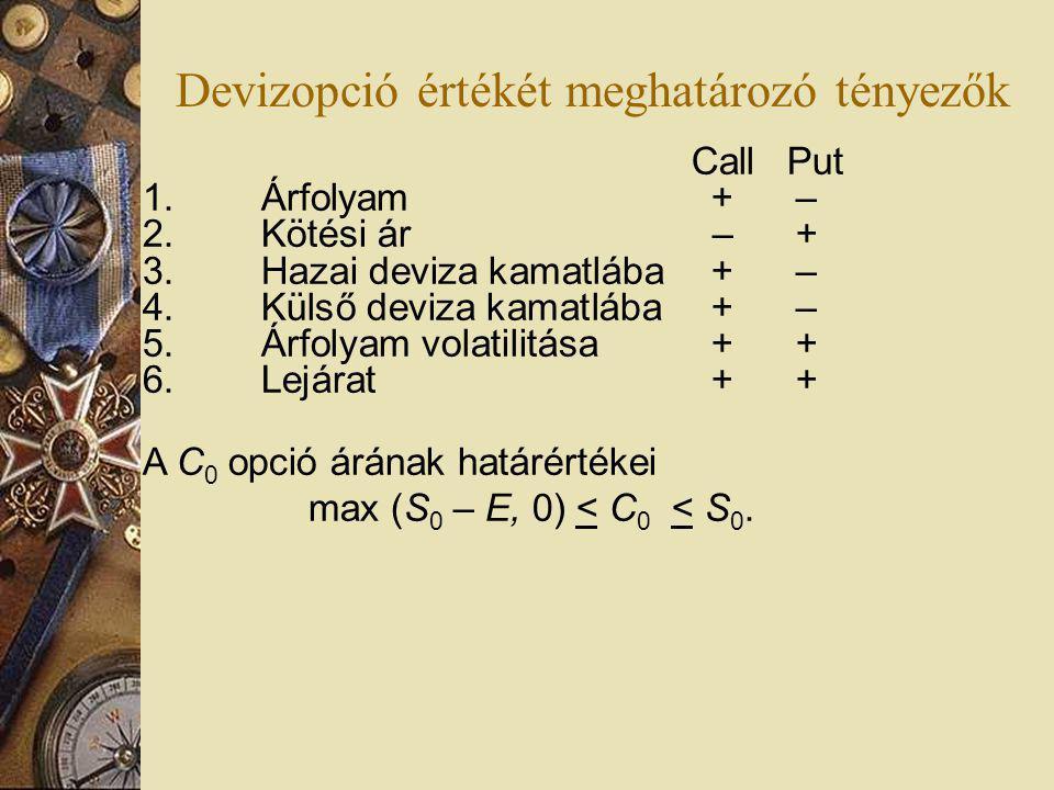 Devizopció értékét meghatározó tényezők Call Put 1.Árfolyam+ – 2.Kötési ár– + 3.Hazai deviza kamatlába+ – 4.Külső deviza kamatlába+ – 5.Árfolyam volat