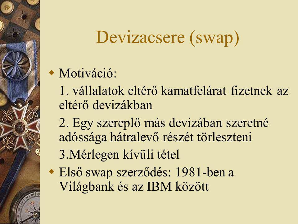 Devizacsere (swap)  Motiváció: 1. vállalatok eltérő kamatfelárat fizetnek az eltérő devizákban 2. Egy szereplő más devizában szeretné adóssága hátral
