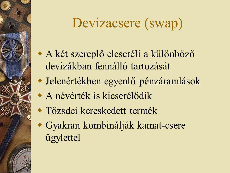 Devizacsere (swap)  A két szereplő elcseréli a különböző devizákban fennálló tartozását  Jelenértékben egyenlő pénzáramlások  A névérték is kicseré