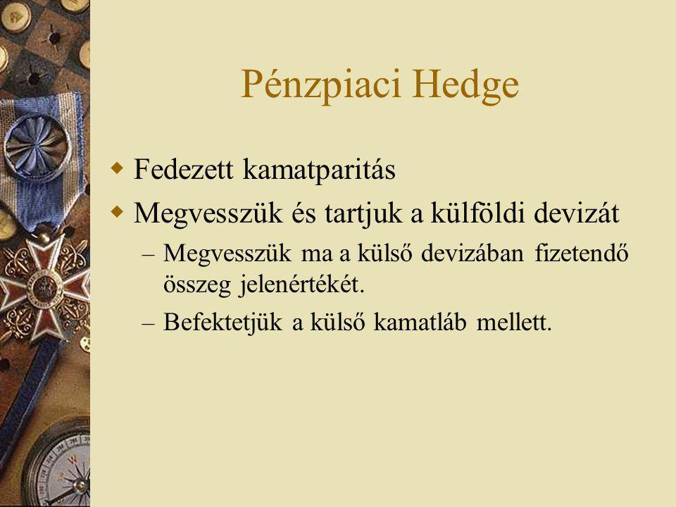 Pénzpiaci Hedge  Fedezett kamatparitás  Megvesszük és tartjuk a külföldi devizát – Megvesszük ma a külső devizában fizetendő összeg jelenértékét. –