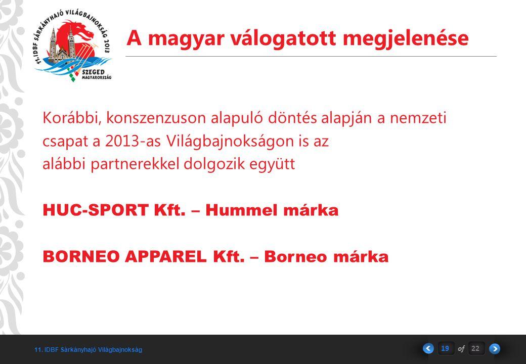 Korábbi, konszenzuson alapuló döntés alapján a nemzeti csapat a 2013-as Világbajnokságon is az alábbi partnerekkel dolgozik együtt HUC-SPORT Kft.