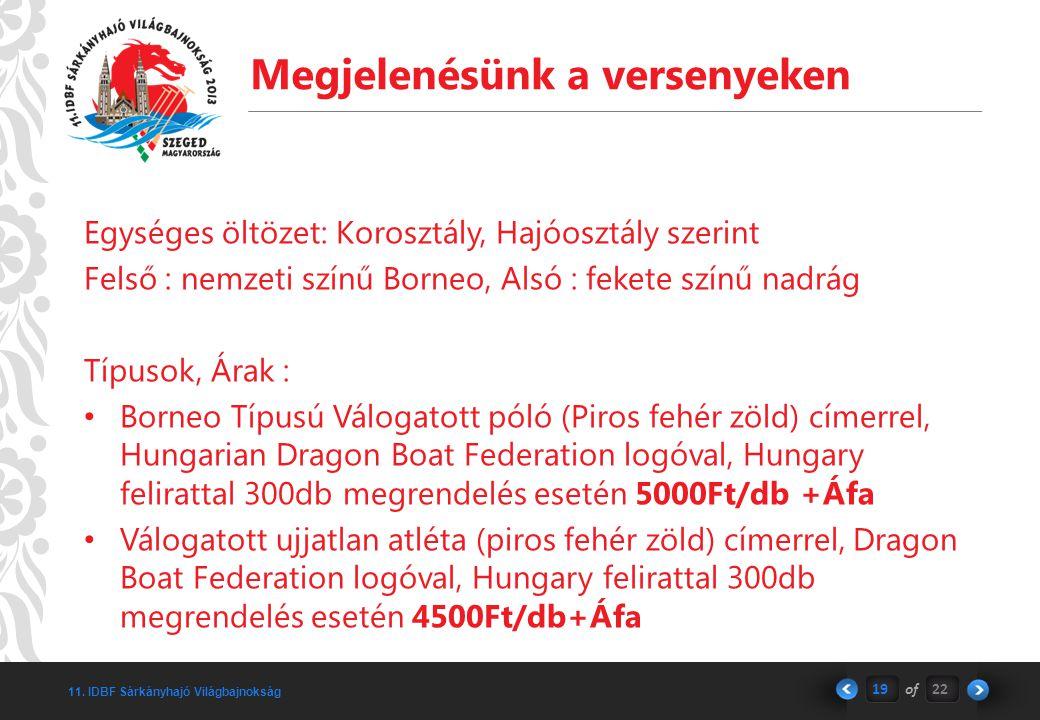 Egységes öltözet: Korosztály, Hajóosztály szerint Felső : nemzeti színű Borneo, Alsó : fekete színű nadrág Típusok, Árak : Borneo Típusú Válogatott póló (Piros fehér zöld) címerrel, Hungarian Dragon Boat Federation logóval, Hungary felirattal 300db megrendelés esetén 5000Ft/db +Áfa Válogatott ujjatlan atléta (piros fehér zöld) címerrel, Dragon Boat Federation logóval, Hungary felirattal 300db megrendelés esetén 4500Ft/db+Áfa 11.