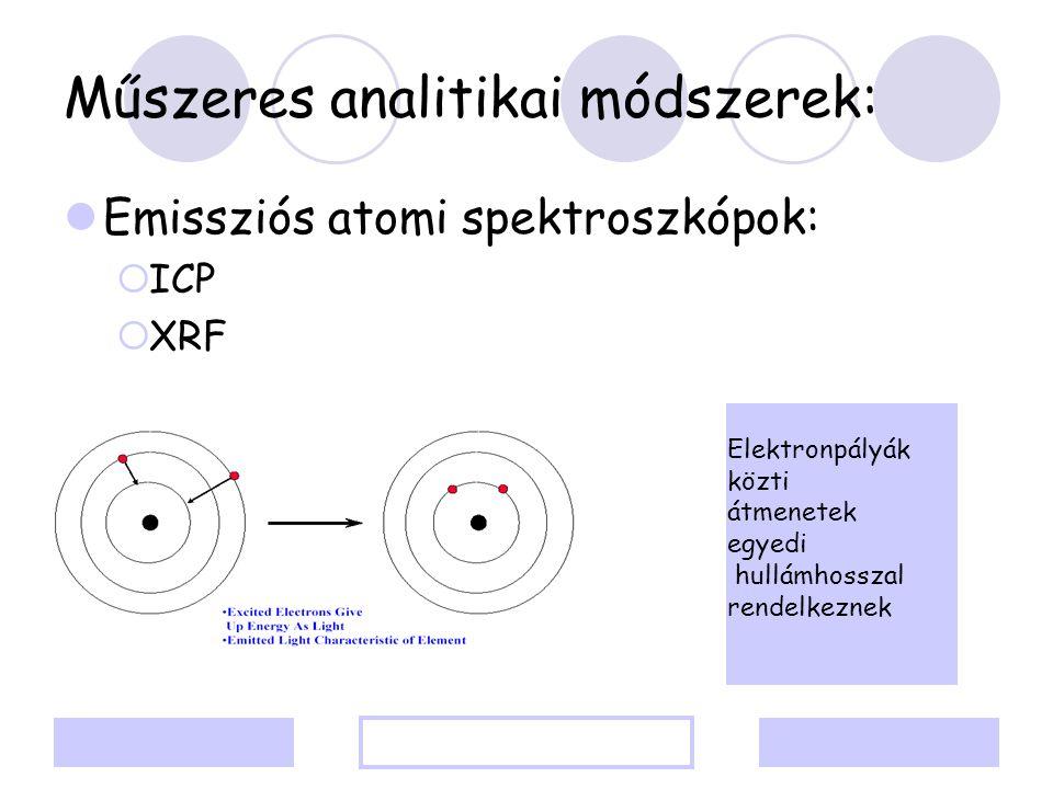 Műszeres analitikai módszerek: Emissziós atomi spektroszkópok:  ICP  XRF Elektronpályák közti átmenetek egyedi hullámhosszal rendelkeznek