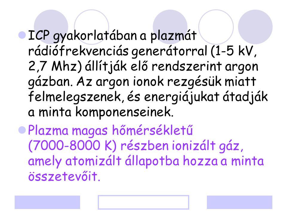 ICP gyakorlatában a plazmát rádiófrekvenciás generátorral (1-5 kV, 2,7 Mhz) állítják elő rendszerint argon gázban. Az argon ionok rezgésük miatt felme