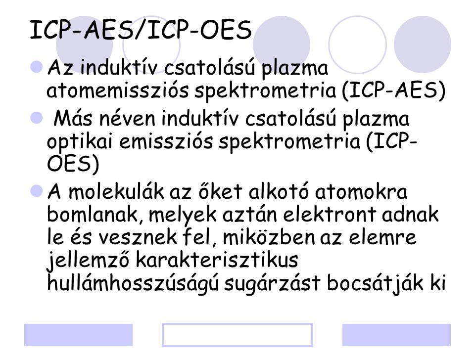 ICP-AES/ICP-OES Az induktív csatolású plazma atomemissziós spektrometria (ICP-AES) Más néven induktív csatolású plazma optikai emissziós spektrometria