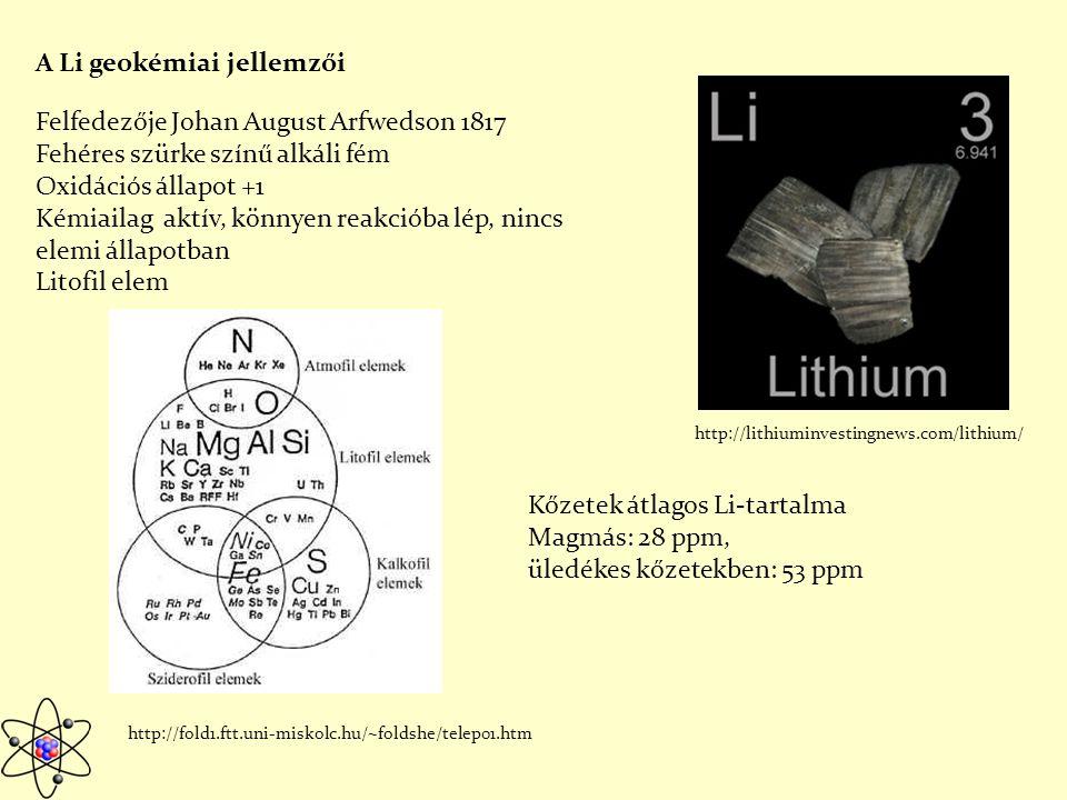 A Li geokémiai jellemzői Pierce, 2010 Gyakoriságához képest optimális árban található