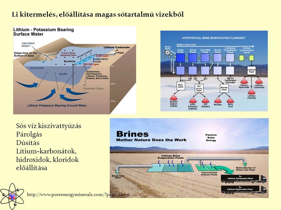 Li kitermelés, előállítása magas sótartalmú vizekből Sós víz kiszivattyúzás Párolgás Dúsítás Lítium-karbonátok, hidroxidok, kloridok előállítása http://www.pureenergyminerals.com/ page_id=56