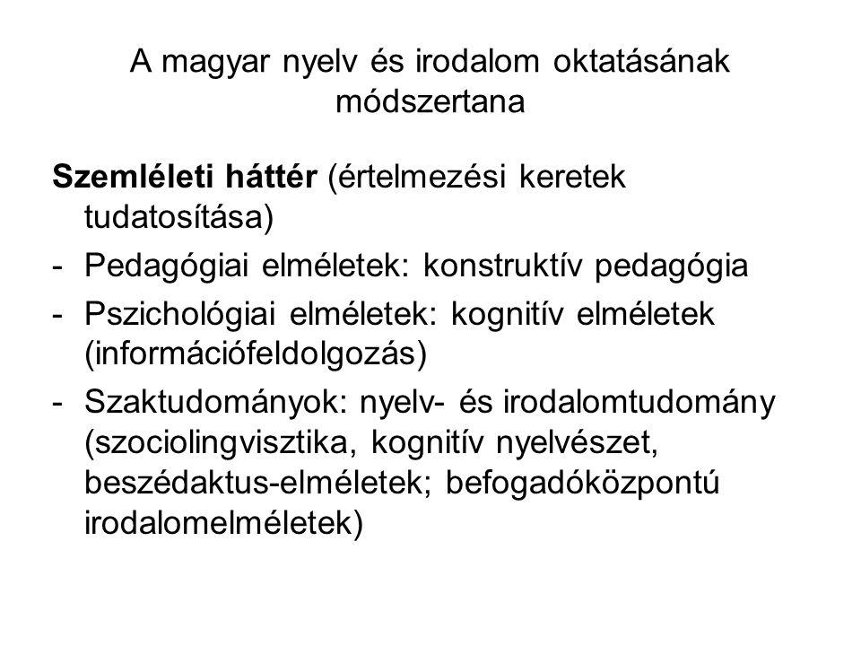 A magyar nyelv és irodalom oktatásának módszertana Szemléleti háttér (értelmezési keretek tudatosítása) - Pedagógiai elméletek: konstruktív pedagógia