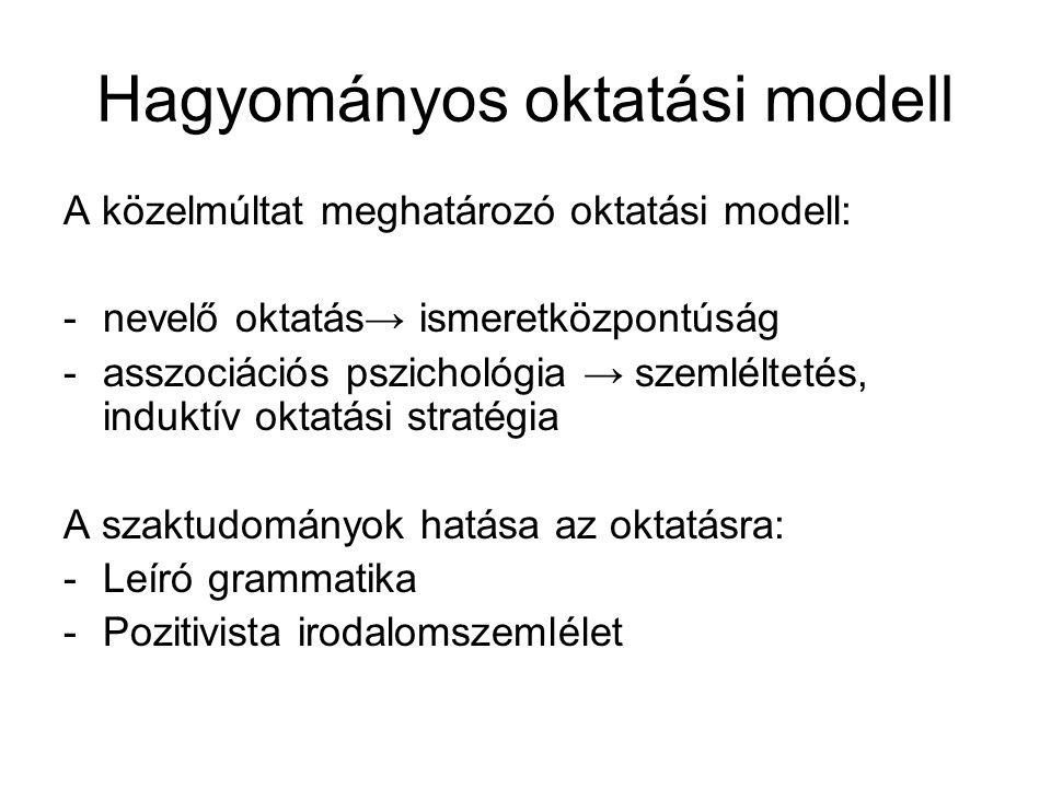 Hagyományos oktatási modell A közelmúltat meghatározó oktatási modell: -nevelő oktatás→ ismeretközpontúság -asszociációs pszichológia → szemléltetés,