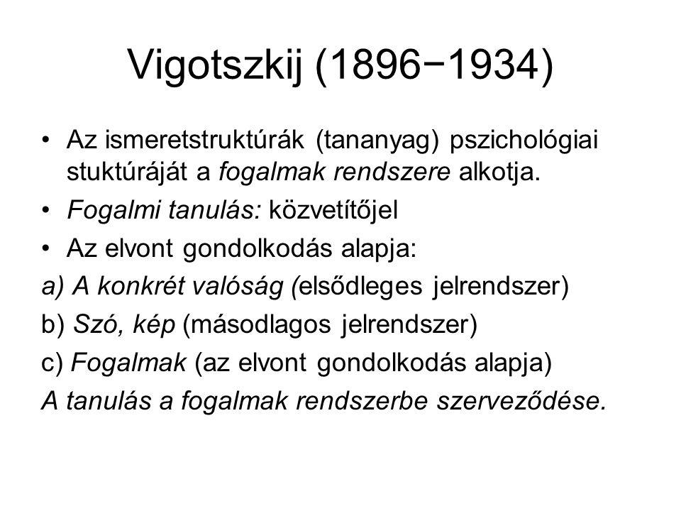 Vigotszkij (1896−1934) Az ismeretstruktúrák (tananyag) pszichológiai stuktúráját a fogalmak rendszere alkotja. Fogalmi tanulás: közvetítőjel Az elvont
