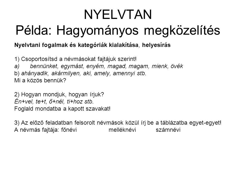 NYELVTAN Példa: Hagyományos megközelítés Nyelvtani fogalmak és kategóriák kialakítása, helyesírás 1) Csoportosítsd a névmásokat fajtájuk szerint! a)be