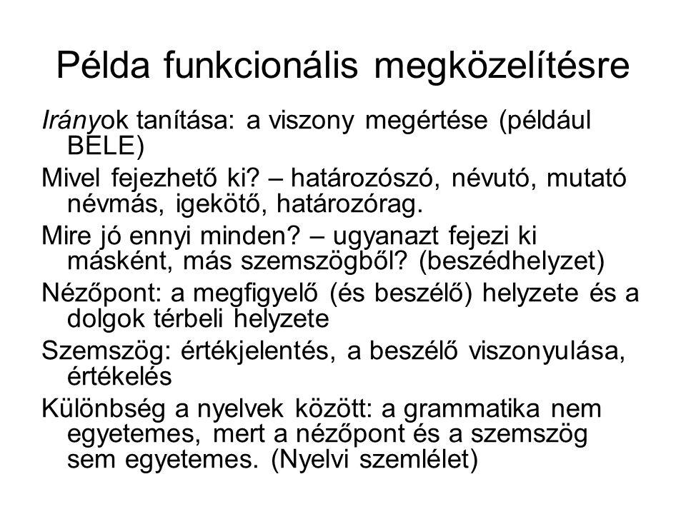 Példa funkcionális megközelítésre Irányok tanítása: a viszony megértése (például BELE) Mivel fejezhető ki? – határozószó, névutó, mutató névmás, igekö