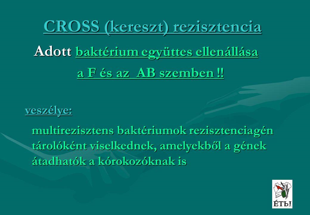 25 CROSS (kereszt) rezisztencia Adott baktérium együttes ellenállása a F és az AB szemben !! a F és az AB szemben !! veszélye: multirezisztens baktéri