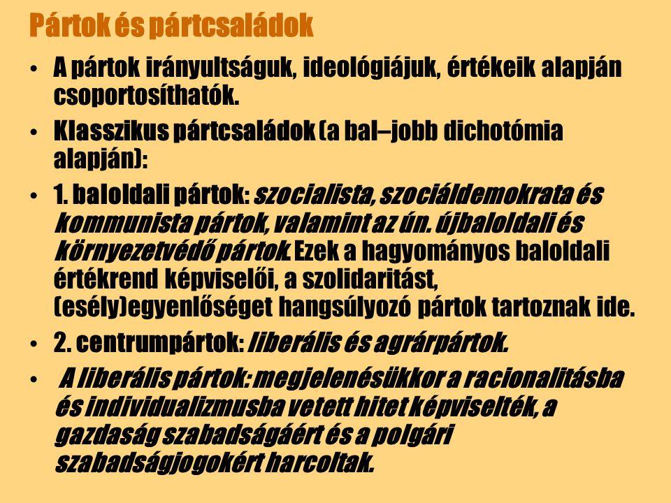 Pártok és pártcsaládok A pártok irányultságuk, ideológiájuk, értékeik alapján csoportosíthatók. Klasszikus pártcsaládok (a bal–jobb dichotómia alapján
