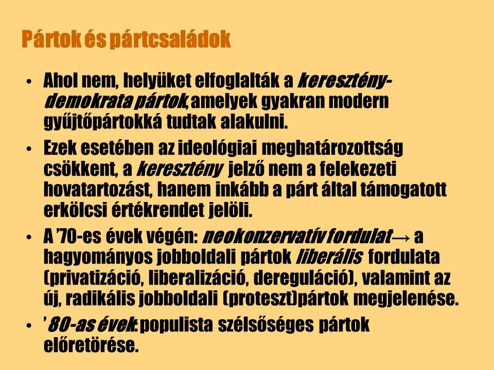Pártok és pártcsaládok Ahol nem, helyüket elfoglalták a keresztény- demokrata pártok, amelyek gyakran modern gyűjtőpártokká tudtak alakulni. Ezek eset