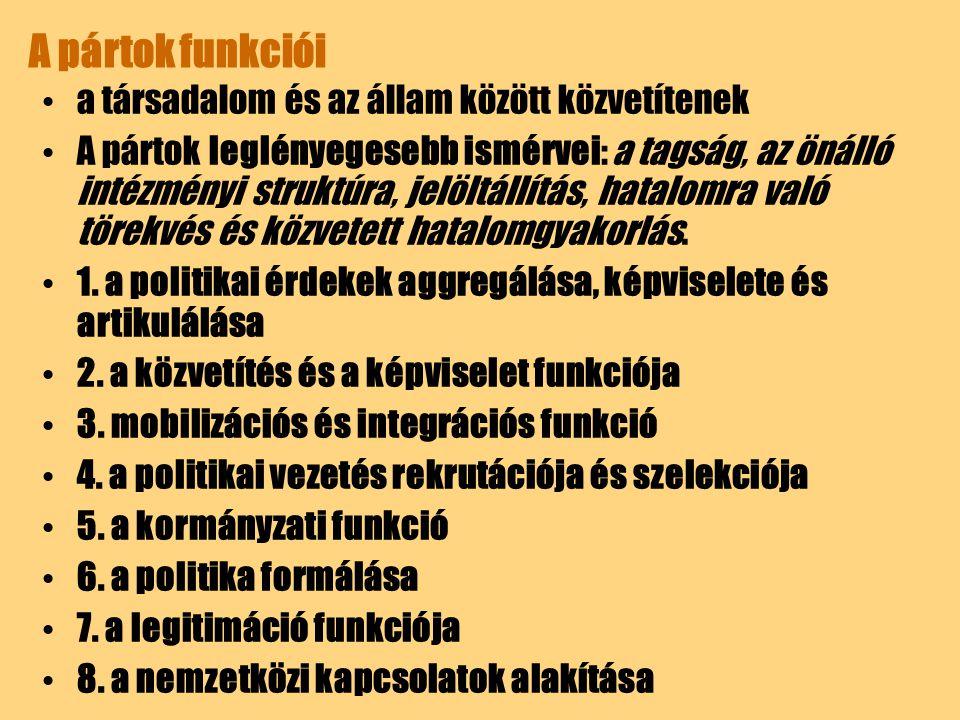 A pártok funkciói a társadalom és az állam között közvetítenek A pártok leglényegesebb ismérvei: a tagság, az önálló intézményi struktúra, jelöltállít