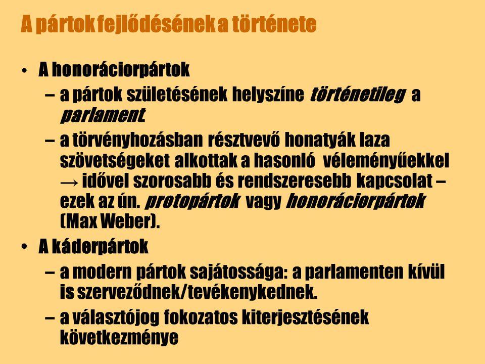 A pártok fejlődésének a története A honoráciorpártok –a pártok születésének helyszíne történetileg a parlament. –a törvényhozásban résztvevő honatyák