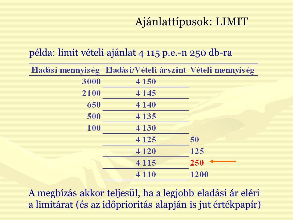 Ajánlattípusok: LIMIT A megbízás akkor teljesül, ha a legjobb eladási ár eléri a limitárat (és az időprioritás alapján is jut értékpapír) példa: limit vételi ajánlat 4 115 p.e.-n 250 db-ra