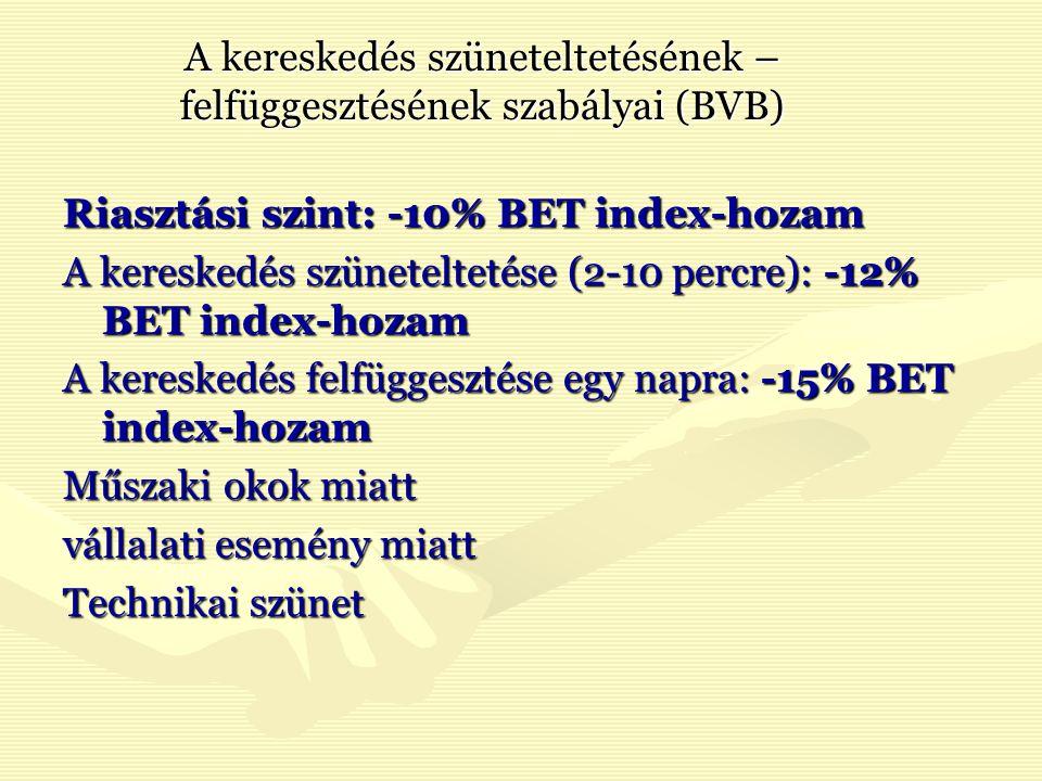 A kereskedés szüneteltetésének – felfüggesztésének szabályai (BVB) Riasztási szint: -10% BET index-hozam A kereskedés szüneteltetése (2-10 percre): -12% BET index-hozam A kereskedés felfüggesztése egy napra: -15% BET index-hozam Műszaki okok miatt vállalati esemény miatt Technikai szünet