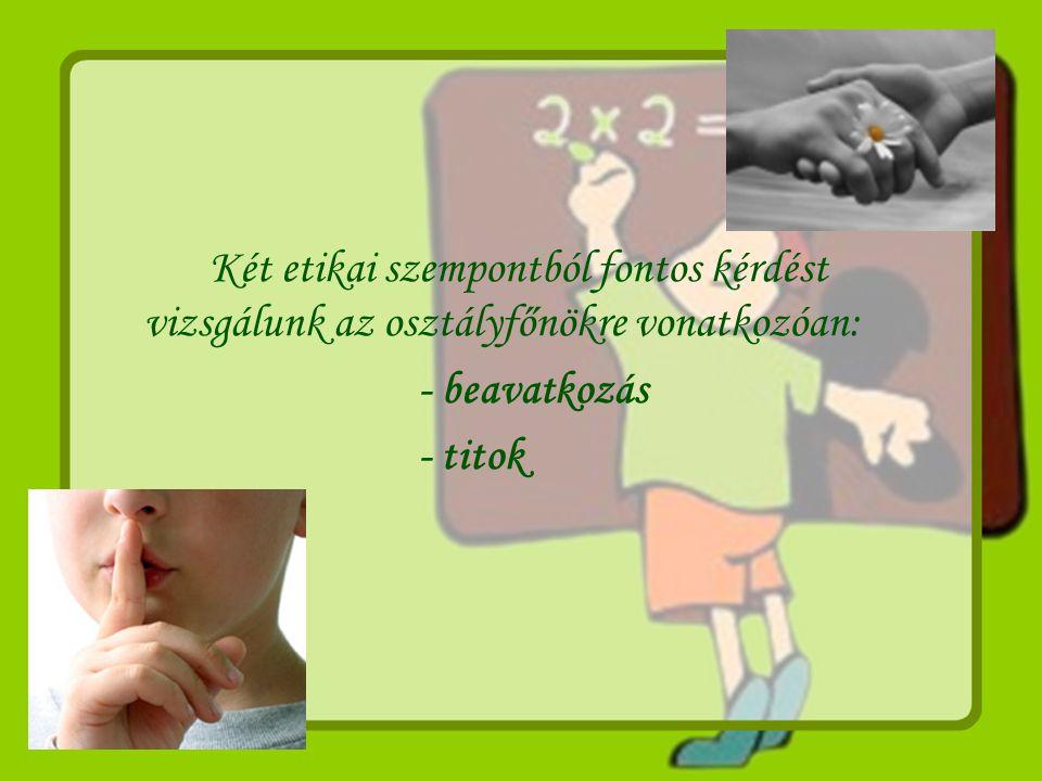 Könyvészet: Szekszárdi J.(2001): Nevelési kézikönyv Fenyő D.