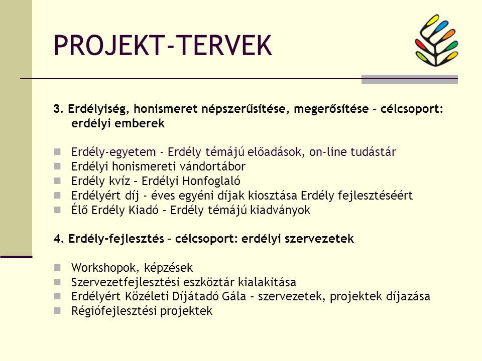PROJEKT-TERVEK 3.