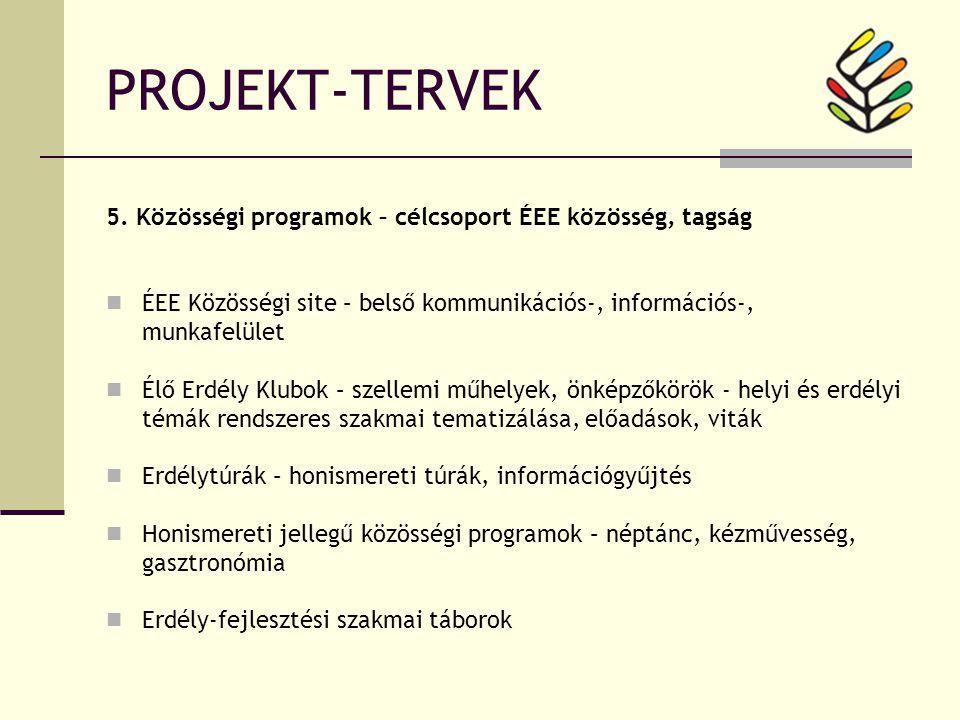 PROJEKT-TERVEK 5.