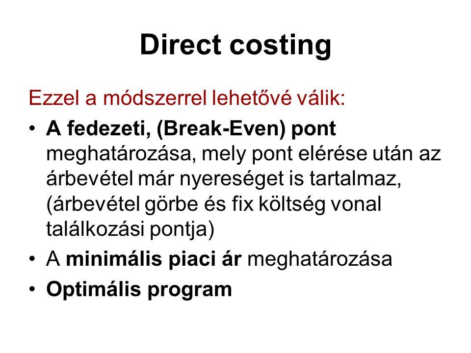 Direct costing Ezzel a módszerrel lehetővé válik: A fedezeti, (Break-Even) pont meghatározása, mely pont elérése után az árbevétel már nyereséget is t