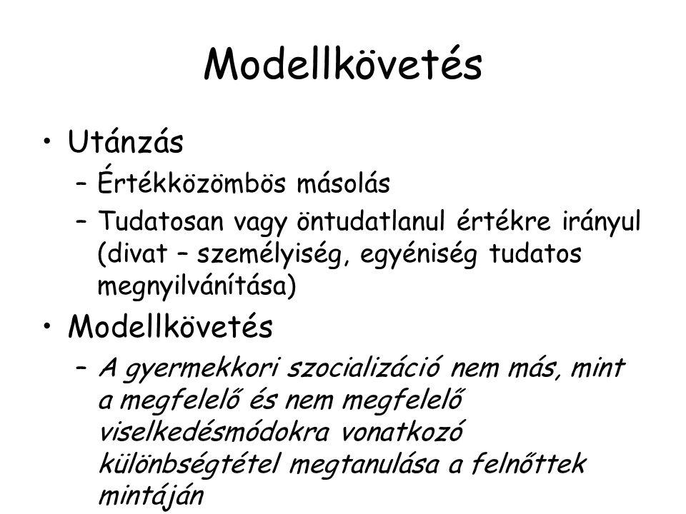 Modellkövetés Utánzás –Értékközömbös másolás –Tudatosan vagy öntudatlanul értékre irányul (divat – személyiség, egyéniség tudatos megnyilvánítása) Mod