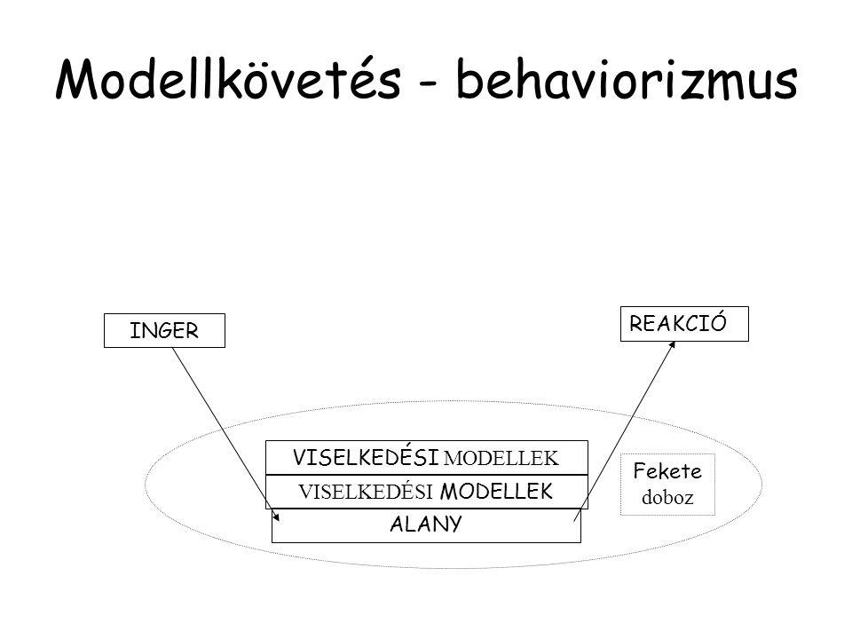 Modellkövetés - behaviorizmus ALANY INGER REAKCIÓ VISELKEDÉSI MODELLEK Fekete doboz