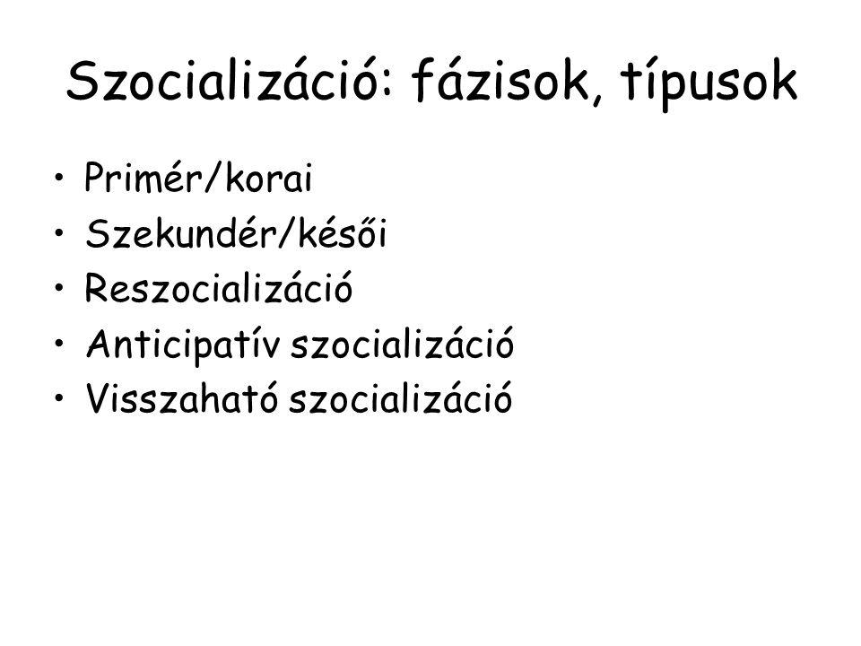 Szocializáció: fázisok, típusok Primér/korai Szekundér/késői Reszocializáció Anticipatív szocializáció Visszaható szocializáció
