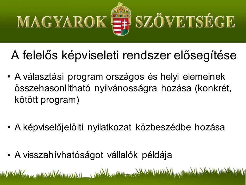 Az MSz helyi szintű megismertetése A Magyarok Szövetségét és ottani csoportjait a helyi közélet szereplői megismerik.