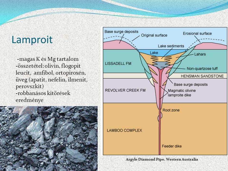 Lamproit -magas K és Mg tartalom -összetétel: olivin, flogopit leucit, amfibol, ortopiroxén, üveg (apatit, nefelin, ilmenit, perovszkit) -robbanásos k