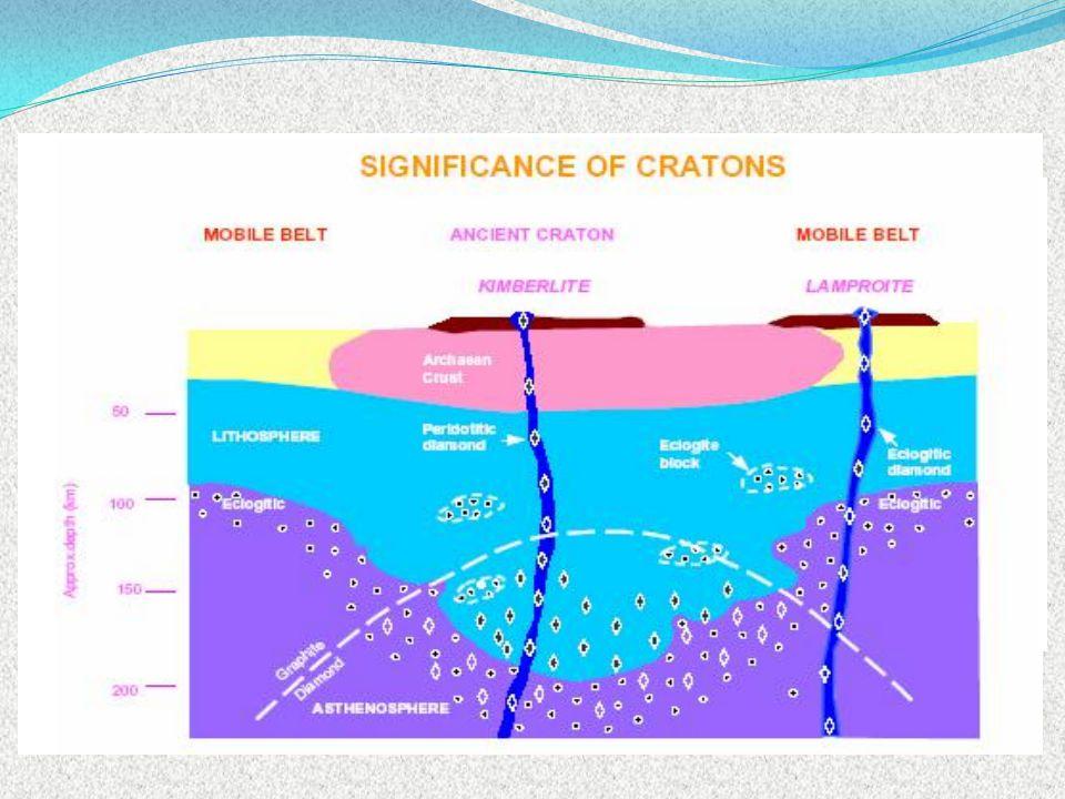 Keletkezésük -speciális feltételeket igényel: nagy nyomáson (4500-6000 MPa) képződik magas széntartalmú anyagokból, átlagosan 900- 1300 °C közötti hőm