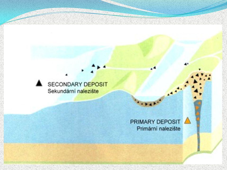 TELEPTÍPUSOK Elsődleges: - magmás testek: - kimberlit - lamproit Másodlagos: alluviális, tengerparti és tengeri üledékes telepek