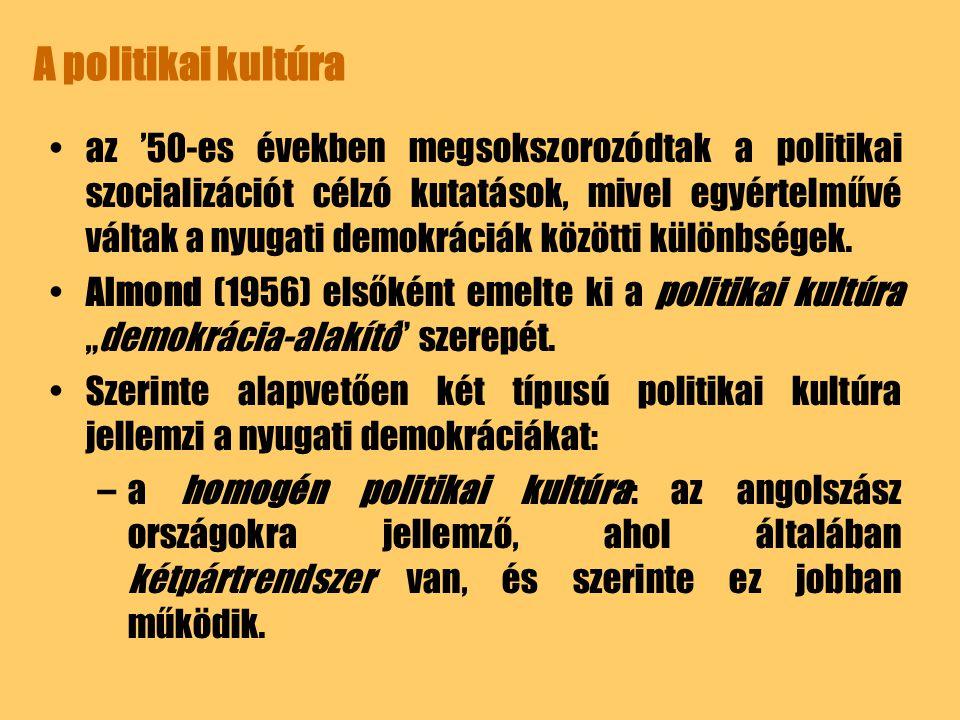A politikai kultúra –a fragmentált politikai kultúra: a kontinentális országokra jellemző, ahol általában többpártrendszer van és ez (szerinte) működési zavarokhoz vezet.
