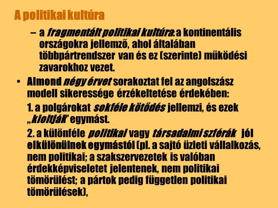 A politikai kultúra –a fragmentált politikai kultúra: a kontinentális országokra jellemző, ahol általában többpártrendszer van és ez (szerinte) működé